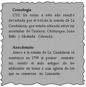 cronologia-arquitectura